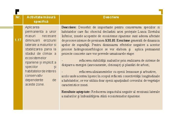 Nr. Activitate/măsură specifică Descriere Aplicarea permanenta a unor masuri necesare diminuarii eroziunii laterale a