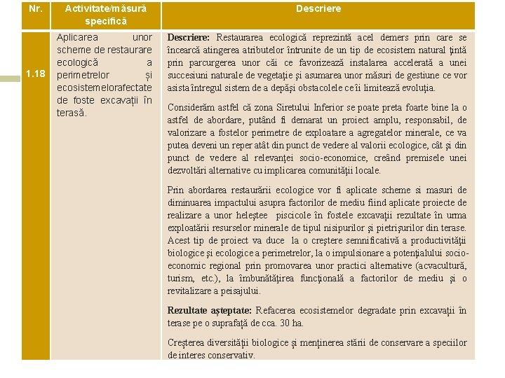 Nr. Activitate/măsură specifică Descriere Aplicarea unor scheme de restaurare ecologică a perimetrelor și ecosistemelor
