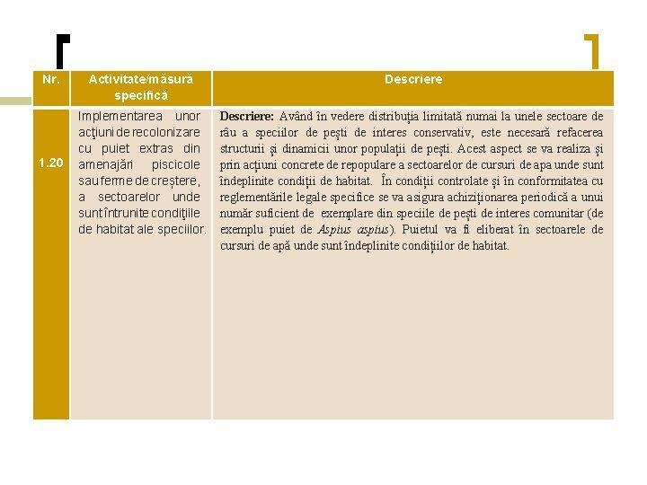 Nr. Activitate/măsură specifică Descriere Implementarea unor acţiuni de recolonizare cu puiet extras din amenajări
