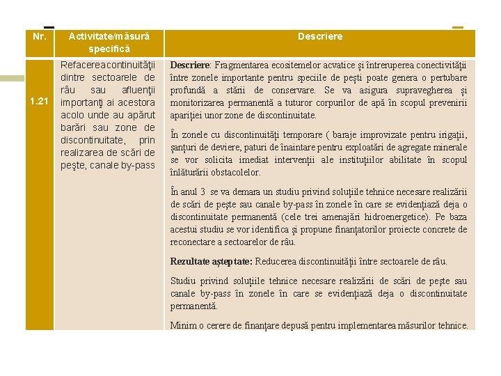 Nr. Activitate/măsură specifică Descriere Refacerea continuităţii dintre sectoarele de râu sau afluenţii importanţi ai