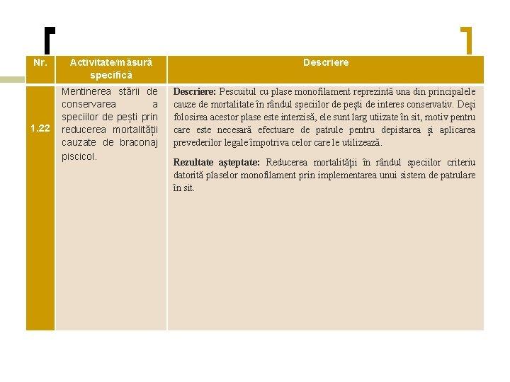 Nr. Activitate/măsură specifică Descriere Mentinerea stării de conservarea a speciilor de pești prin reducerea