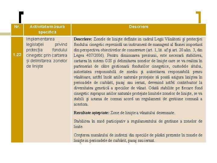 Nr. Activitate/măsură specifică Descriere Implementarea legislației privind protecția fondului cinegetic prin cartarea și delimitarea