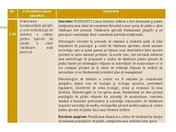 Nr. Activitate/măsură specifică Descriere Elaborarea fundamentată științific a unor metodologii de stabilire a cotelor