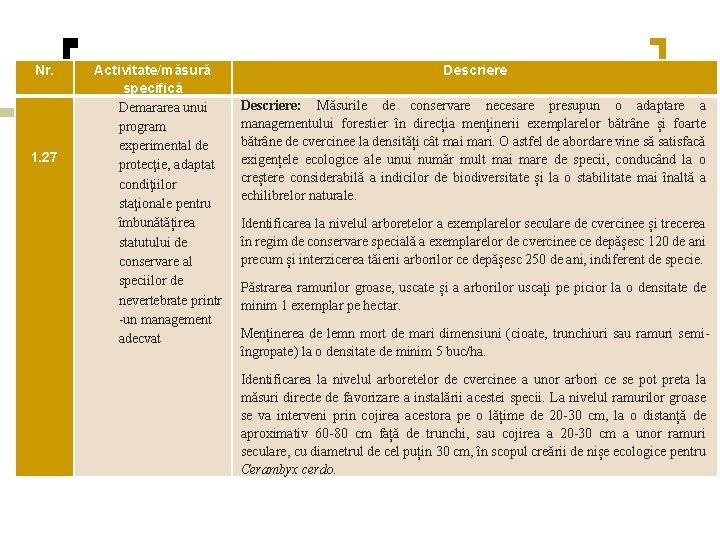 Nr. 1. 27 Activitate/măsură specifică Demararea unui program experimental de protecţie, adaptat condiţiilor staţionale