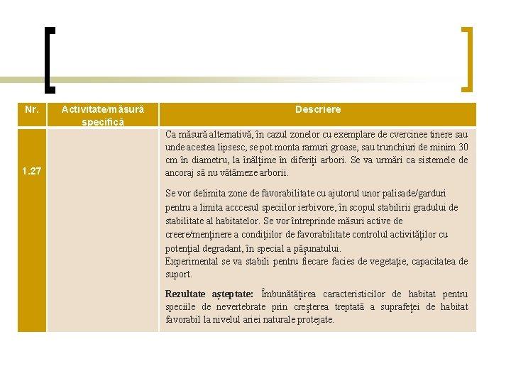 Nr. 1. 27 Activitate/măsură specifică Descriere Ca măsură alternativă, în cazul zonelor cu exemplare