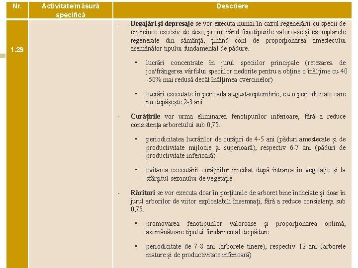 Nr. Activitate/măsură specifică Descriere - 1. 29 - - Degajări și depresaje se vor