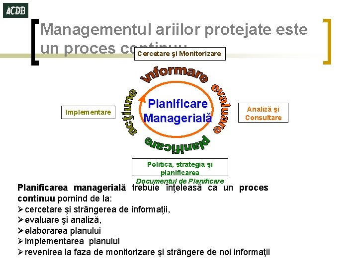 Managementul ariilor protejate este un proces continuu Cercetare şi Monitorizare Implementare Planificare Managerială Politica,