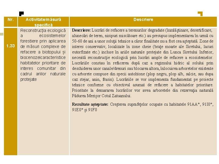 Nr. 1. 33 Activitate/măsură specifică Reconstrucția ecologică a ecosistemelor forestiere prin aplicarea de măsuri