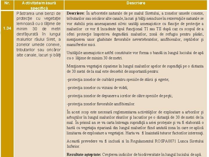 Nr. 1. 34 Activitate/măsură specifică Păstrarea unei benzi de protecție cu vegetație lemnoasă cu