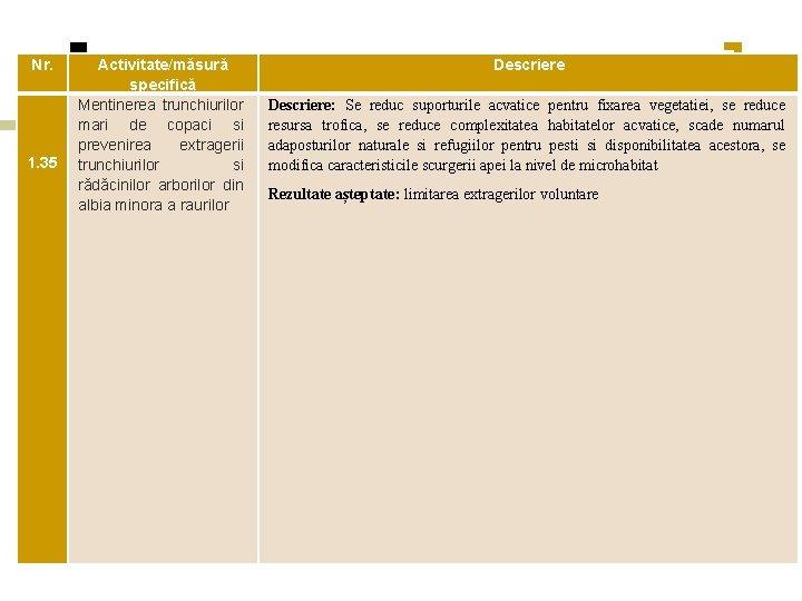 Nr. 1. 35 Activitate/măsură specifică Mentinerea trunchiurilor mari de copaci si prevenirea extragerii trunchiurilor