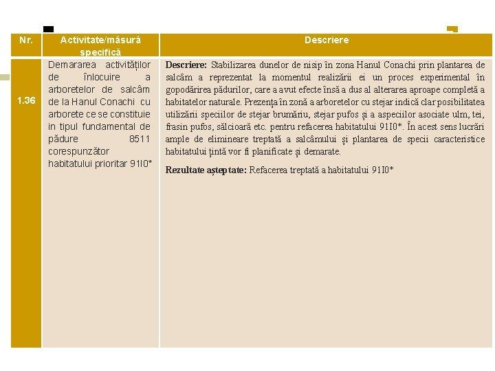 Nr. 1. 36 Activitate/măsură specifică Demararea activităților de înlocuire a arboretelor de salcâm de
