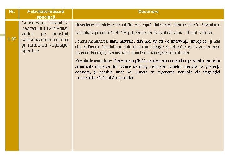 Nr. 1. 37 Activitate/măsură specifică Conservarea durabilă a habitatului 6120*-Pajiști xerice pe substart calcaros