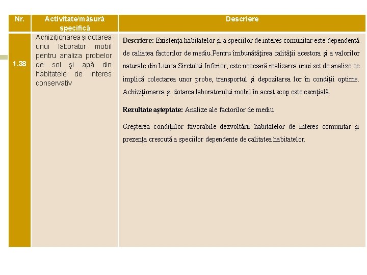 Nr. 1. 38 Activitate/măsură specifică Achiziţionarea şi dotarea unui laborator mobil pentru analiza probelor