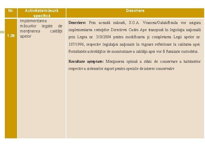 Nr. 1. 39 Activitate/măsură specifică Implementarea măsurilor legate de menținerea calității apelor Descriere: Prin