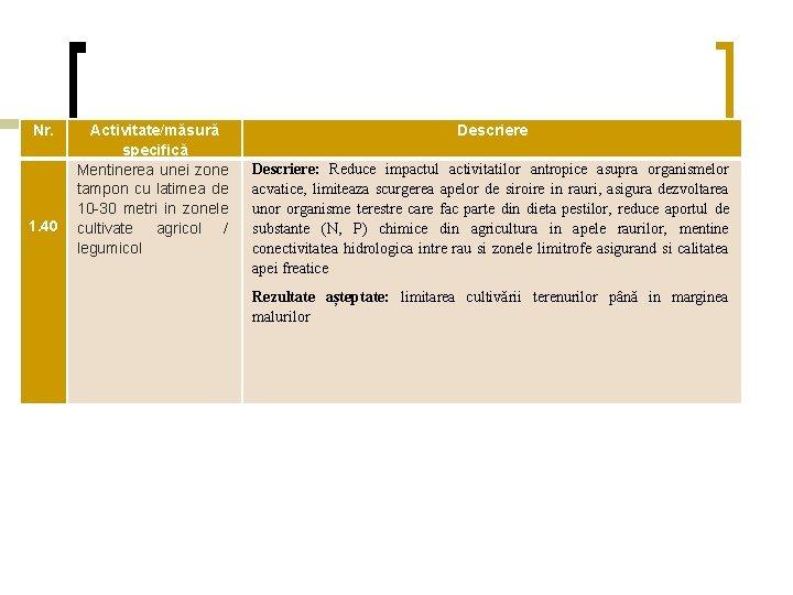 Nr. 1. 40 Activitate/măsură specifică Mentinerea unei zone tampon cu latimea de 10 -30