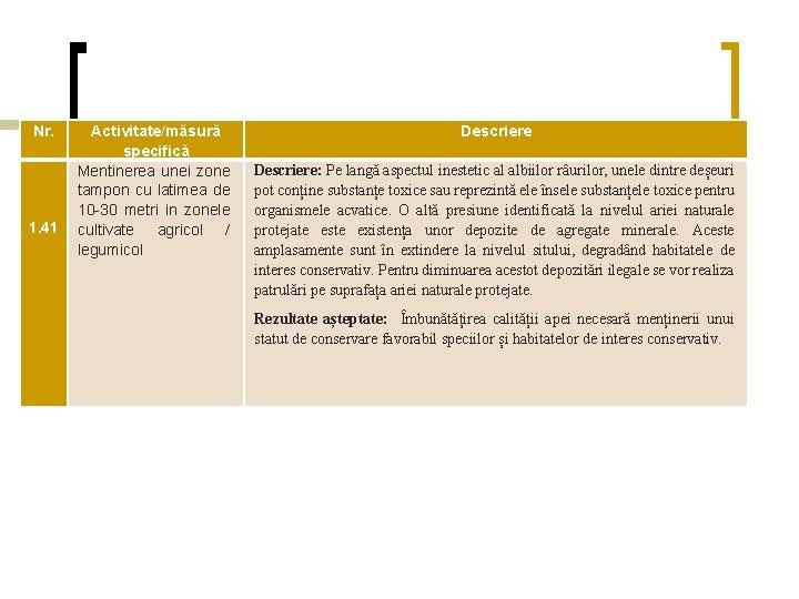 Nr. 1. 41 Activitate/măsură specifică Mentinerea unei zone tampon cu latimea de 10 -30