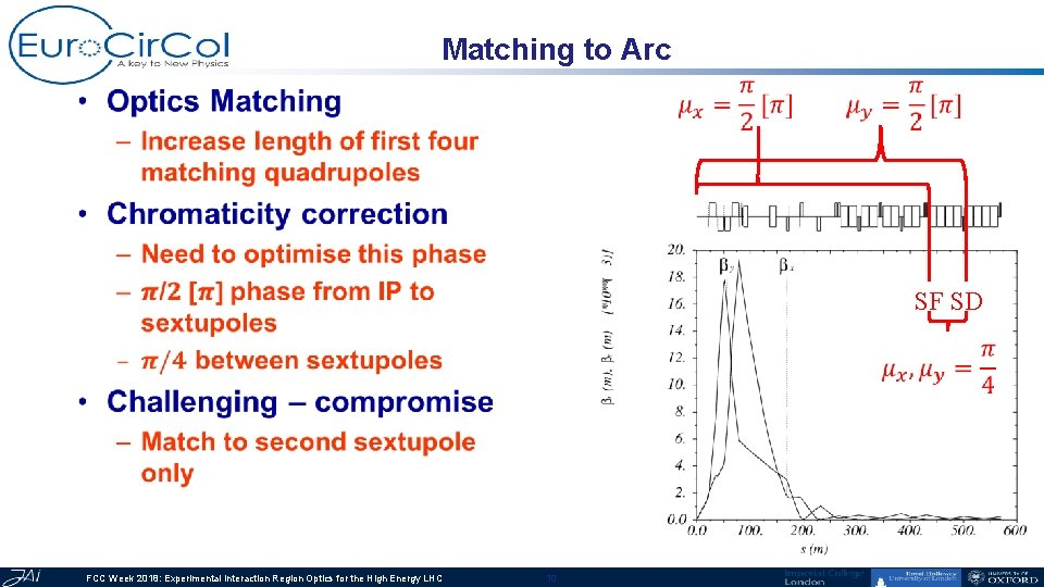Matching to Arc • SF SD FCC Week 2018: Experimental Interaction Region Optics for