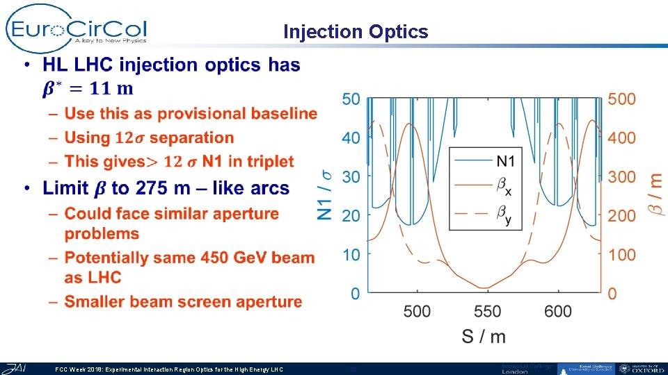Injection Optics • FCC Week 2018: Experimental Interaction Region Optics for the High Energy