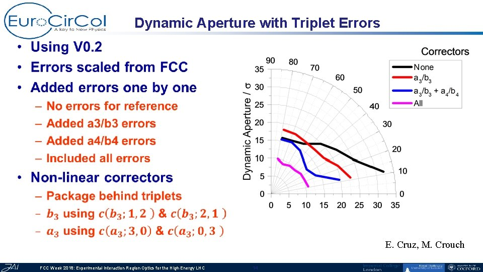 Dynamic Aperture with Triplet Errors • E. Cruz, M. Crouch FCC Week 2018: Experimental