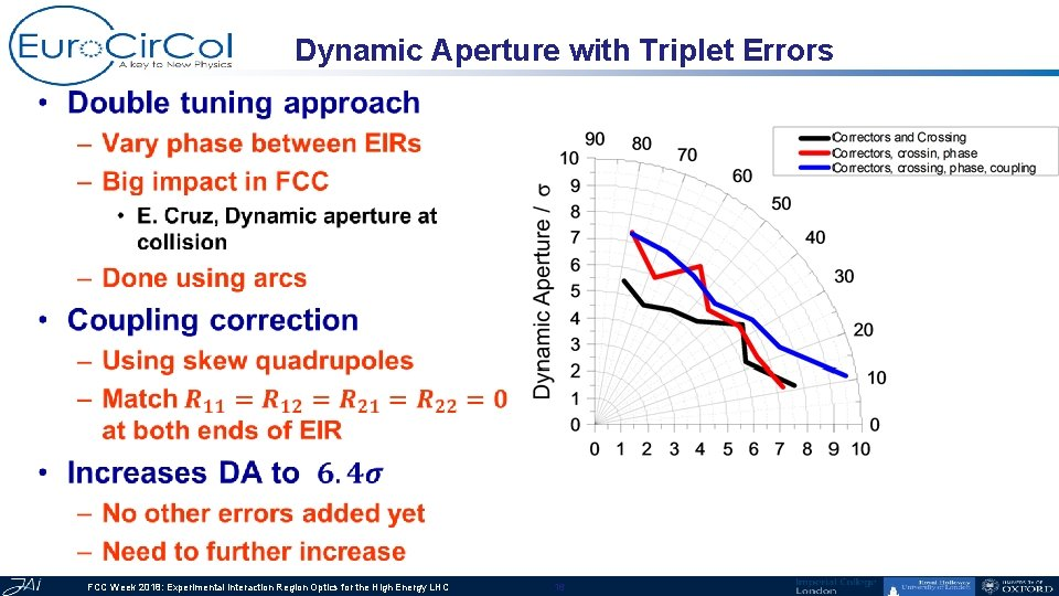 Dynamic Aperture with Triplet Errors • FCC Week 2018: Experimental Interaction Region Optics for