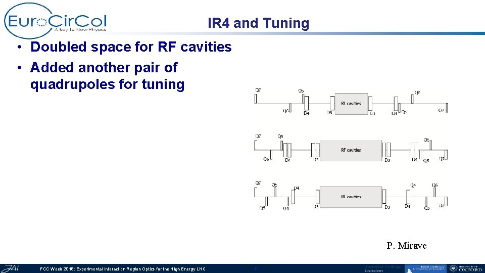 IR 4 and Tuning • Doubled space for RF cavities • Added another pair