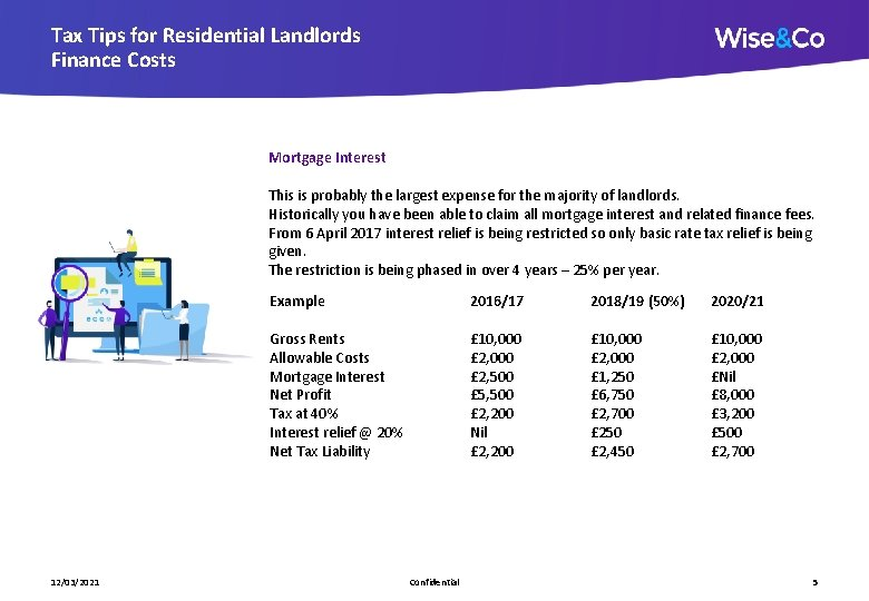 Tax Tips for Residential Landlords Finance Costs Mortgage Interest This is probably the largest