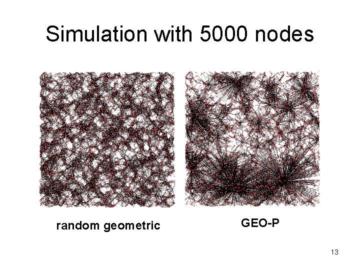 Simulation with 5000 nodes random geometric GEO-P 13