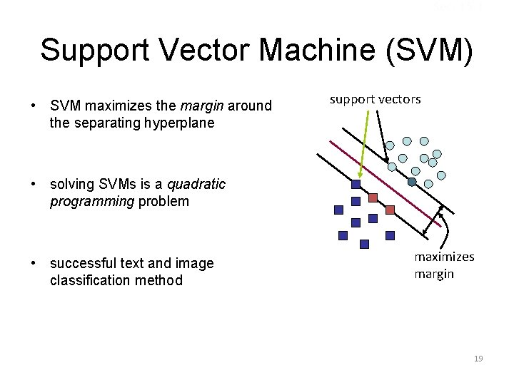 Sec. 15. 1 Support Vector Machine (SVM) • SVM maximizes the margin around the