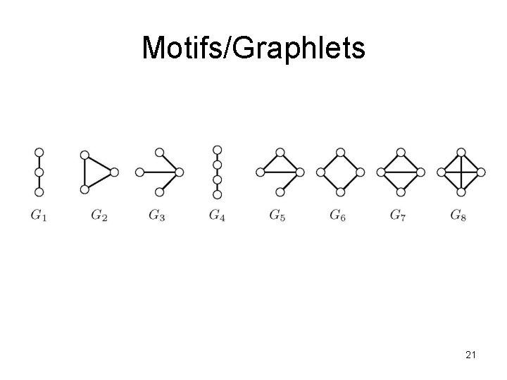 Motifs/Graphlets 21