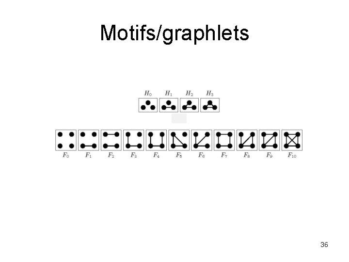 Motifs/graphlets 36