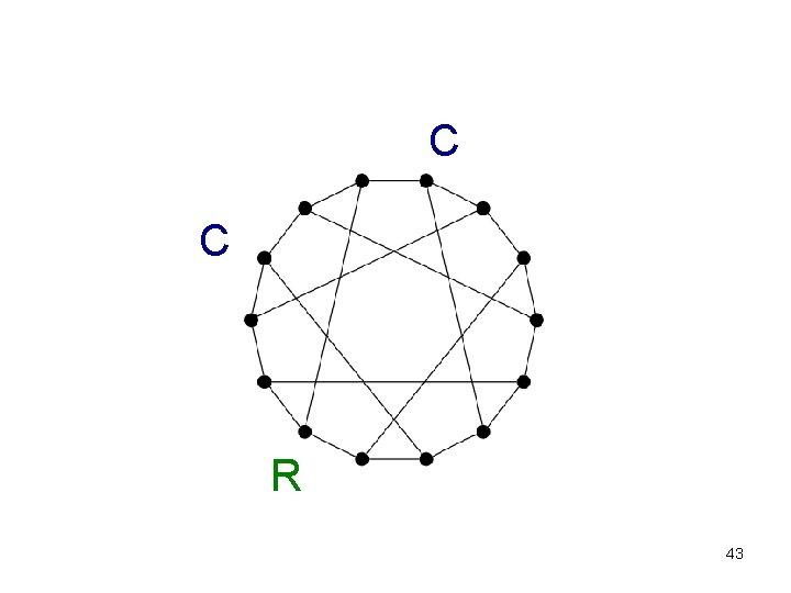 C C R 43