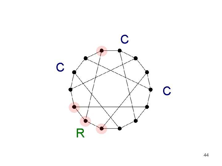 C C C R 44