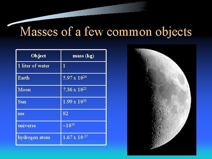 Masses of a few common objects Object mass (kg) 1 liter of water 1