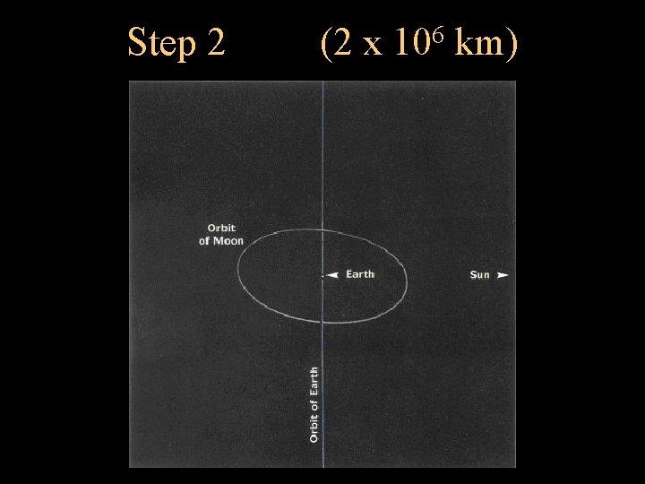 Step 2 (2 x 6 10 km)