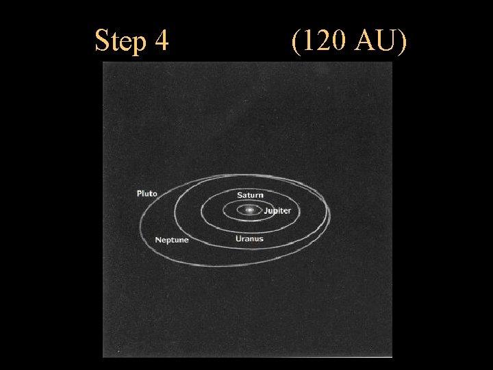 Step 4 (120 AU)