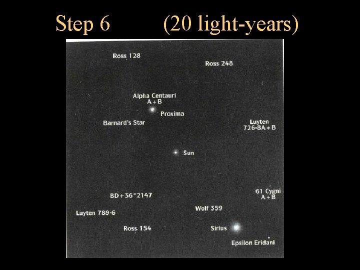 Step 6 (20 light-years)