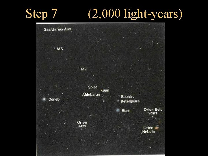 Step 7 (2, 000 light-years)