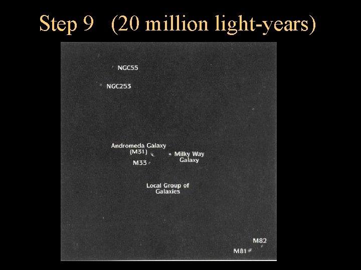 Step 9 (20 million light-years)