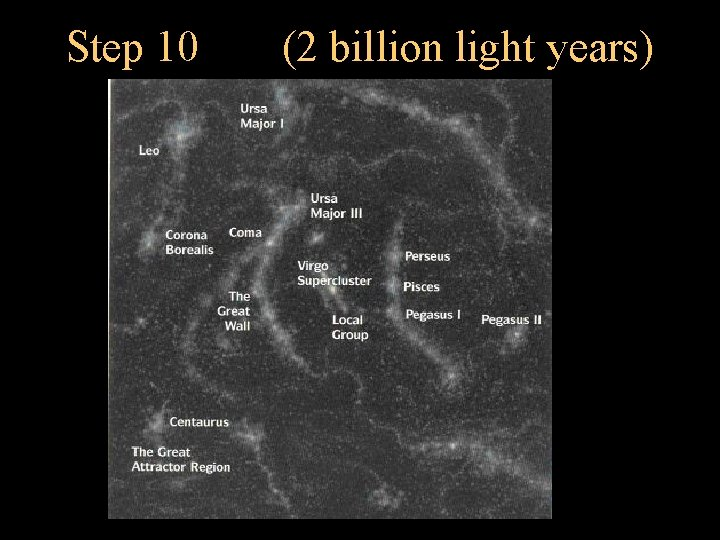 Step 10 (2 billion light years)