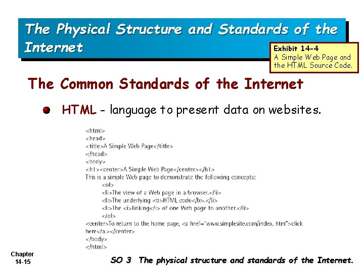 The Physical Structure and Standards of the Exhibit 14 -4 Internet A Simple Web