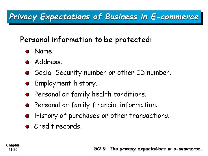 Privacy Expectations of Business in E-commerce Personal information to be protected: Name. Address. Social