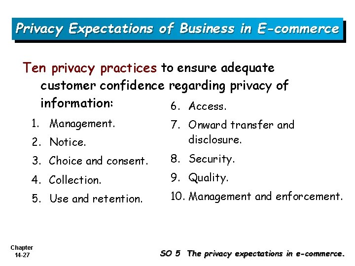 Privacy Expectations of Business in E-commerce Ten privacy practices to ensure adequate customer confidence