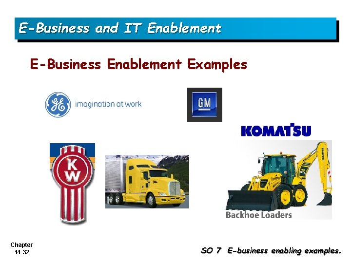 E-Business and IT Enablement E-Business Enablement Examples Chapter 14 -32 SO 7 E-business enabling