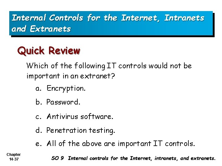 Internal Controls for the Internet, Intranets and Extranets Quick Review Which of the following