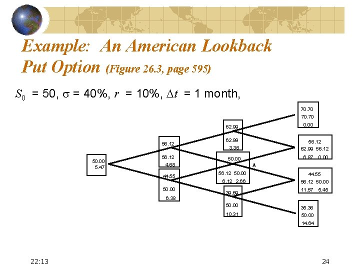 Example: An American Lookback Put Option (Figure 26. 3, page 595) S 0 =