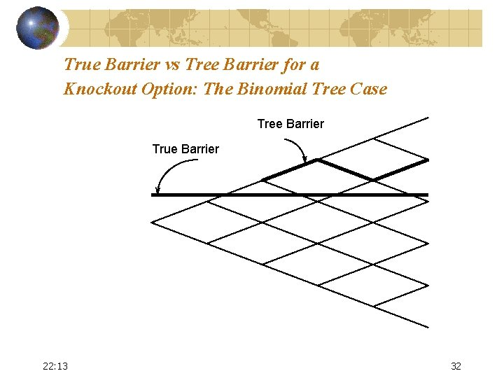 True Barrier vs Tree Barrier for a Knockout Option: The Binomial Tree Case Tree