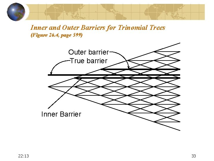 Inner and Outer Barriers for Trinomial Trees (Figure 26. 4, page 599) Outer barrier