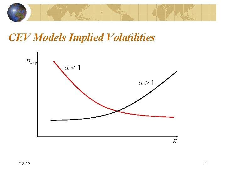 CEV Models Implied Volatilities simp a<1 a>1 K 22: 13 4