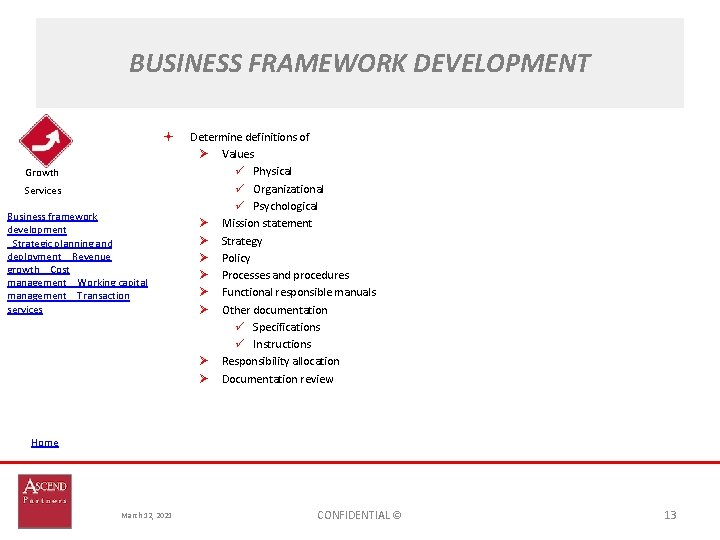 BUSINESS FRAMEWORK DEVELOPMENT Growth Services Business framework development Strategic planning and deploymentRevenue growthCost managementWorking