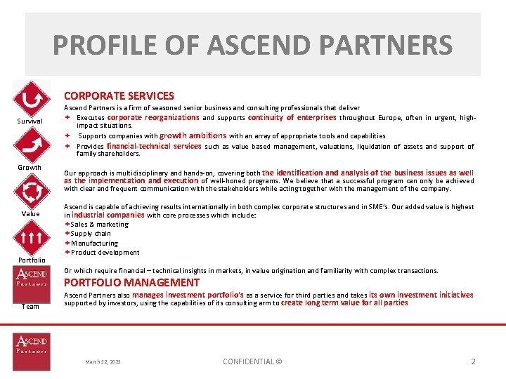 PROFILE OF ASCEND PARTNERS CORPORATE SERVICES Survival Growth Value Portfolio Ascend Partners is a